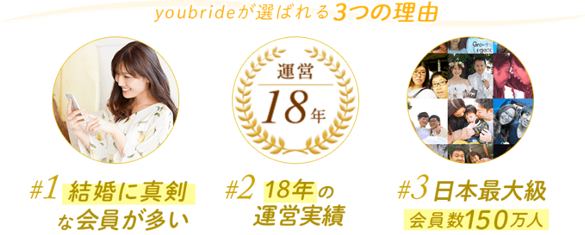 you brideが選ばれる理由